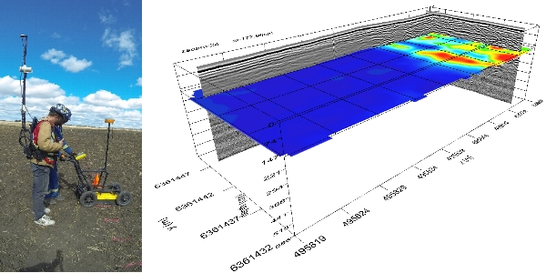 Maverick continually pursues new subsurface imaging technology and analysis software options.