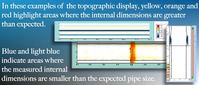 Laser pipe profiling topographic display showing areas greater and less than expected pipe radius.